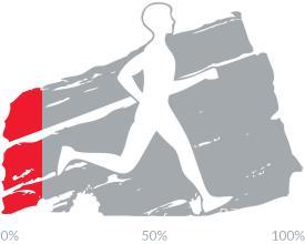 14 percent of goal achieved.