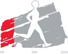 21 percent of goal achieved.