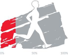 23 percent of goal achieved.