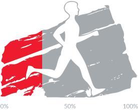 31 percent of goal achieved.