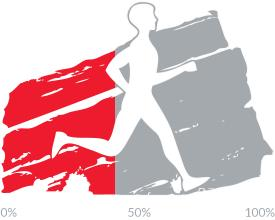 42 percent of goal achieved.