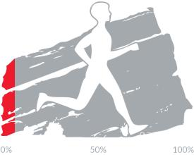 8 percent of goal achieved.