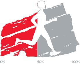 47 percent of goal achieved.